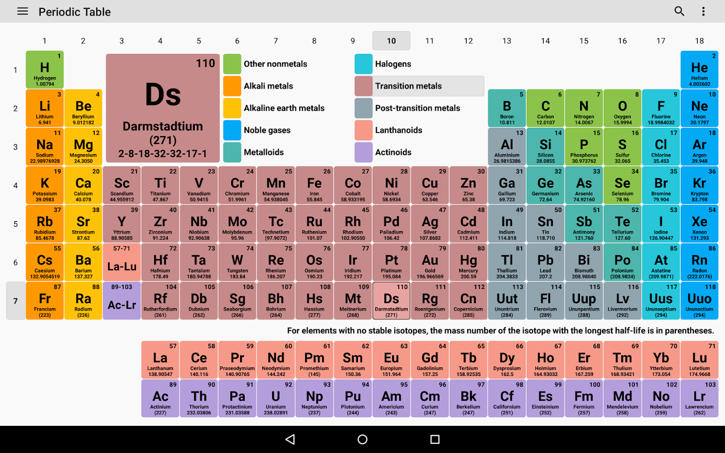 Mention Anime Character Name Using The Periodic Table Xd Forums