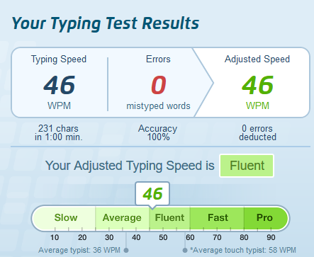 How fast can you type? - Forums - MyAnimeList net