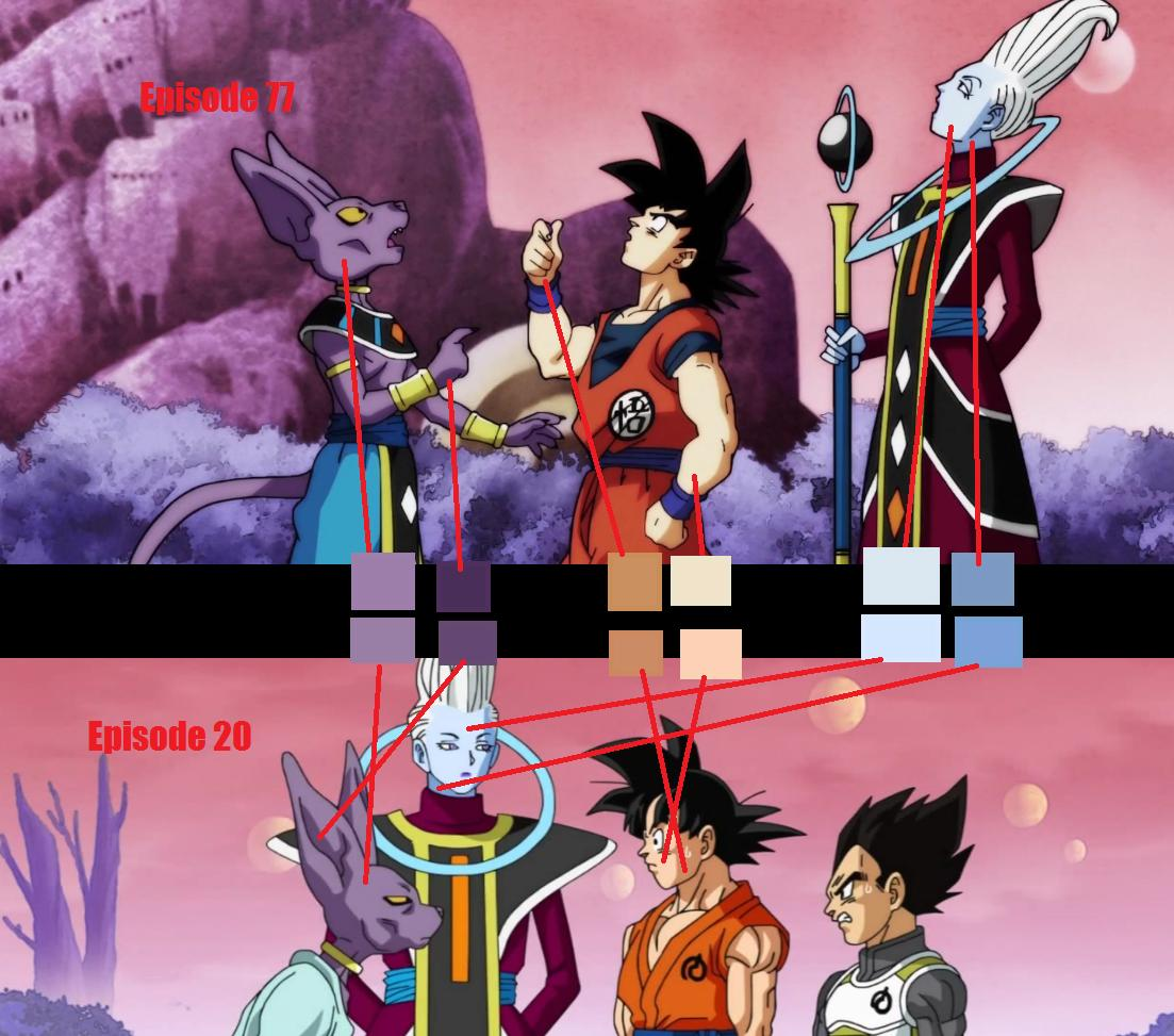 Analyzing Dragon Ball Super S Animation Style Change Forums