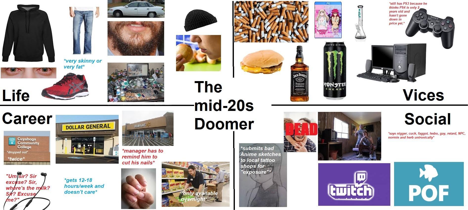 Doomers Forums Myanimelist Net