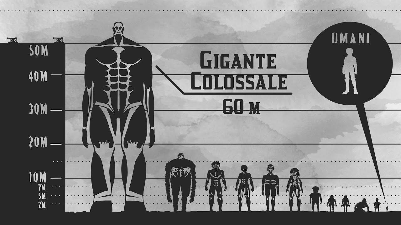 Colossal Titan Vs Eren Fight Was Wrong 20 Forums Myanimelist Net